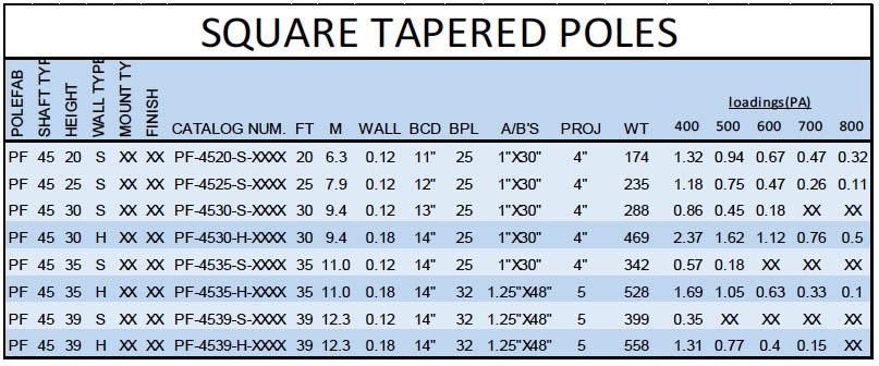 2016.04.21-Polefab-Square-Tapered-Steel-Pole-Specs
