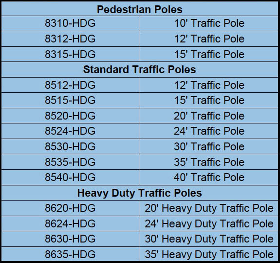 2016.04.14-Polefab-Octagonal-Traffic-Specs-2